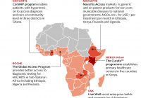 2018 Access to Medicine Index finds clear signs that pharmaceutical companies are deepening their strategic focus on Africa